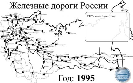Скриншот флеш-анимации истории развития железных дорог России и Ближнего Зарубежья